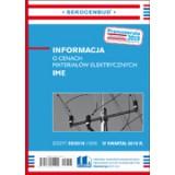 Informacja o cenach materiałów elektrycznych IME 4 kw. 2018